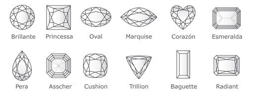 Las diferentes tallas del diamante
