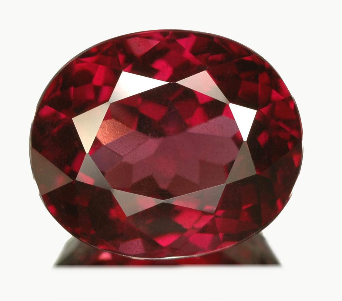 El Granate, la piedra natal de Enero - Corazón de Joyas