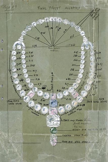 El Collar Cartier de Ocean´s 8